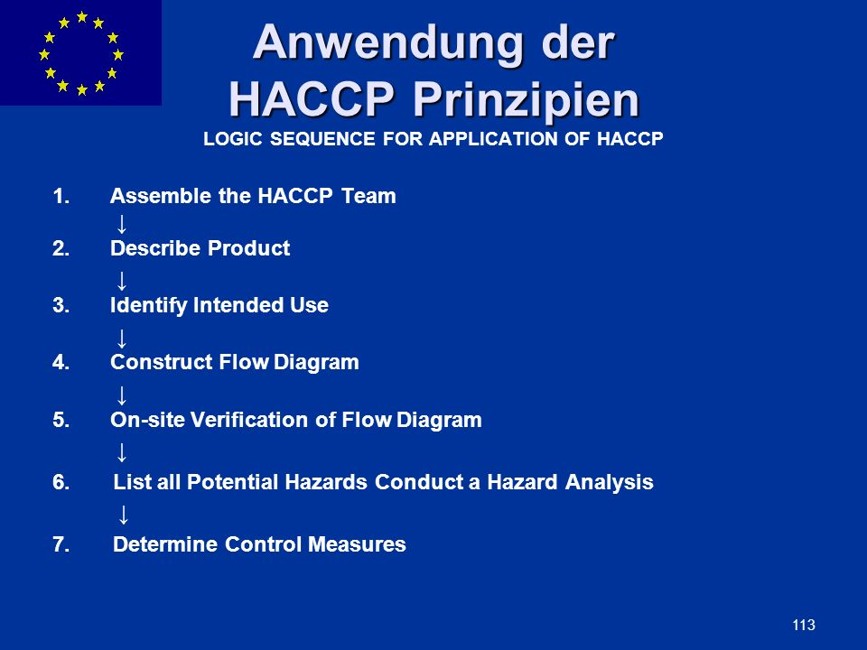 ENLARGEMENT DG 113 Anwendung der HACCP Prinzipien Anwendung der HACCP Prinzipien LOGIC SEQUENCE FOR APPLICATION OF HACCP 1.Assemble the HACCP Team 2.D