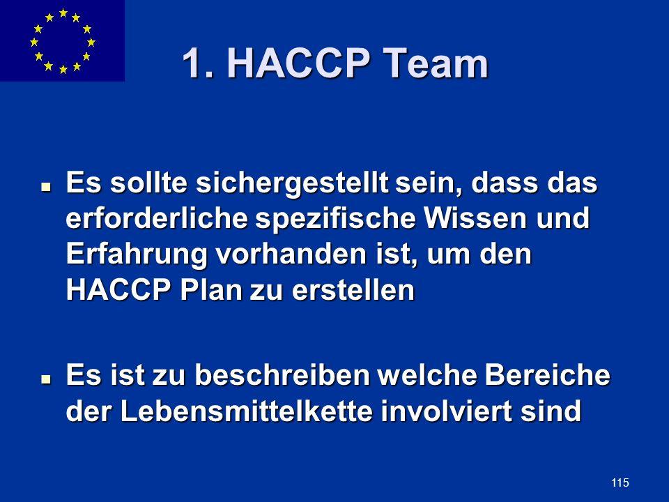 ENLARGEMENT DG 115 1. HACCP Team Es sollte sichergestellt sein, dass das erforderliche spezifische Wissen und Erfahrung vorhanden ist, um den HACCP Pl