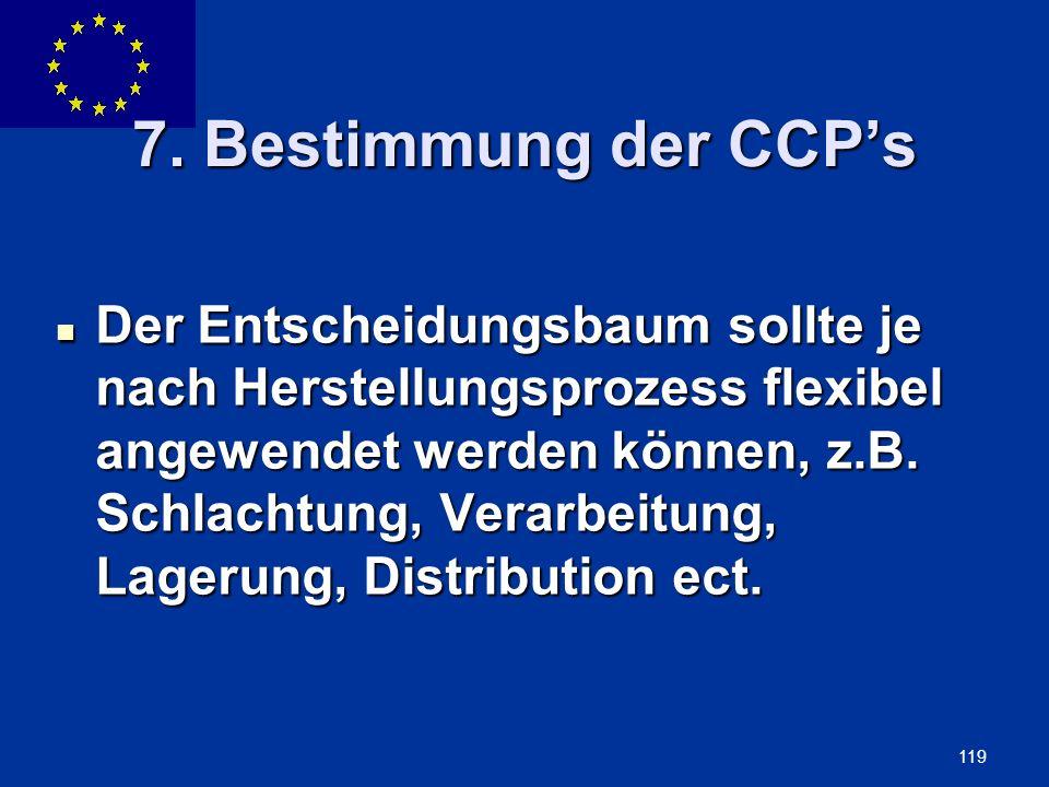 ENLARGEMENT DG 119 7. Bestimmung der CCPs Der Entscheidungsbaum sollte je nach Herstellungsprozess flexibel angewendet werden können, z.B. Schlachtung