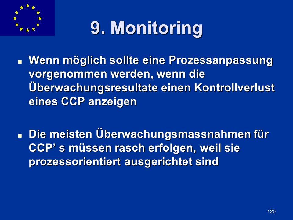 ENLARGEMENT DG 120 9. Monitoring Wenn möglich sollte eine Prozessanpassung vorgenommen werden, wenn die Überwachungsresultate einen Kontrollverlust ei