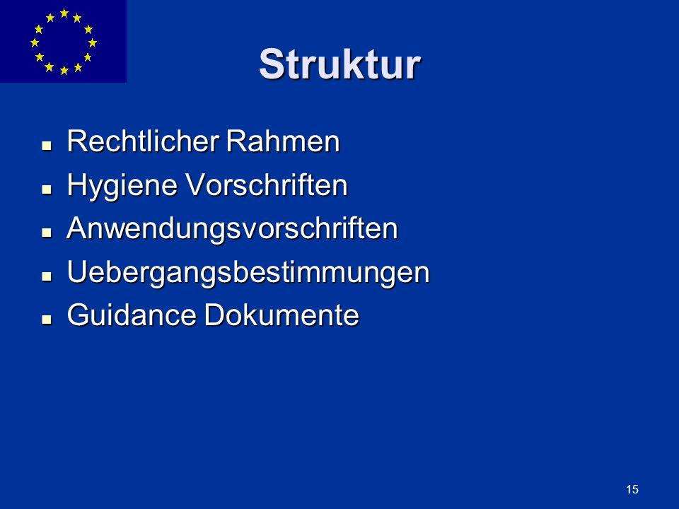 ENLARGEMENT DG 15 Struktur Rechtlicher Rahmen Rechtlicher Rahmen Hygiene Vorschriften Hygiene Vorschriften Anwendungsvorschriften Anwendungsvorschrift