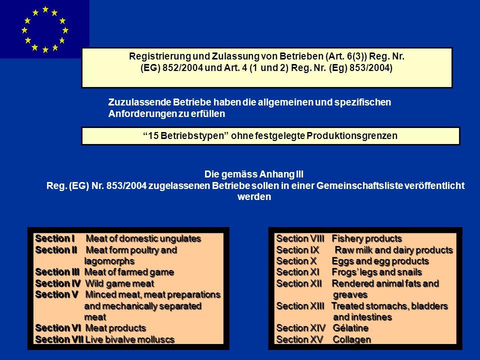 ENLARGEMENT DG 60 Registrierung und Zulassung von Betrieben (Art. 6(3)) Reg. Nr. (EG) 852/2004 und Art. 4 (1 und 2) Reg. Nr. (Eg) 853/2004) Zuzulassen