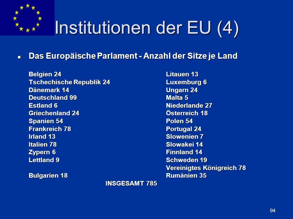ENLARGEMENT DG 94 Institutionen der EU (4) Das Europäische Parlament - Anzahl der Sitze je Land Das Europäische Parlament - Anzahl der Sitze je Land B