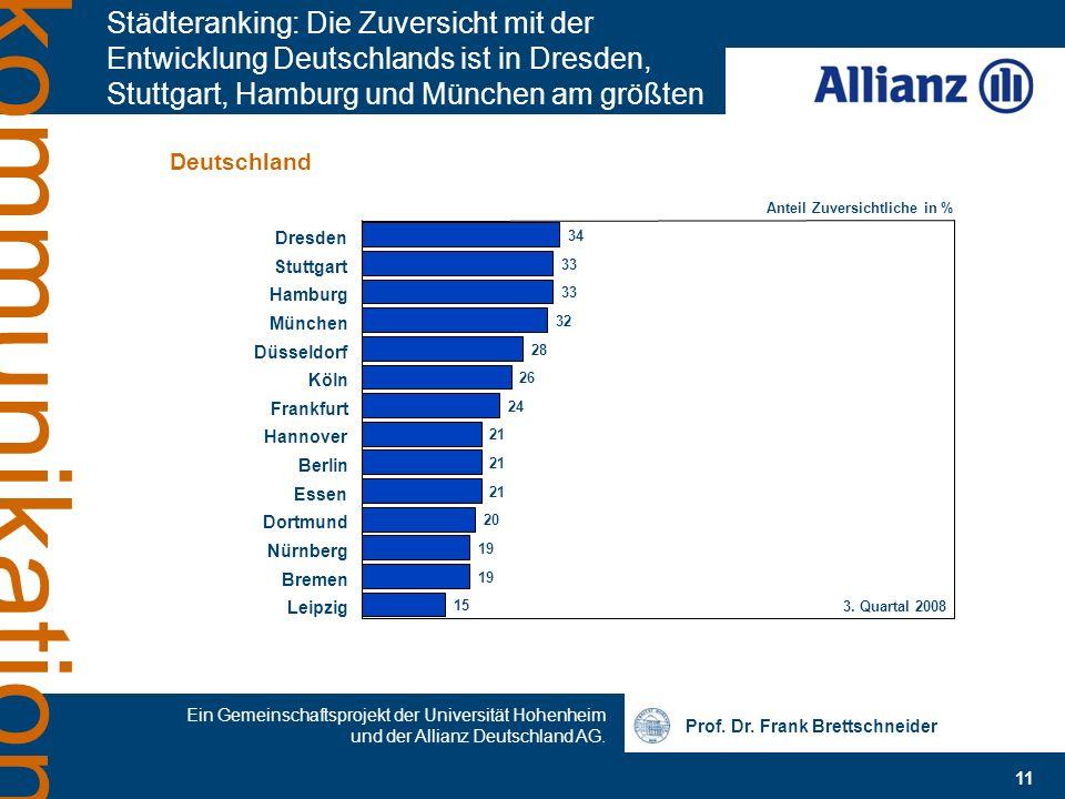 Prof. Dr. Frank Brettschneider 11 Ein Gemeinschaftsprojekt der Universität Hohenheim und der Allianz Deutschland AG. kommunikation Städteranking: Die