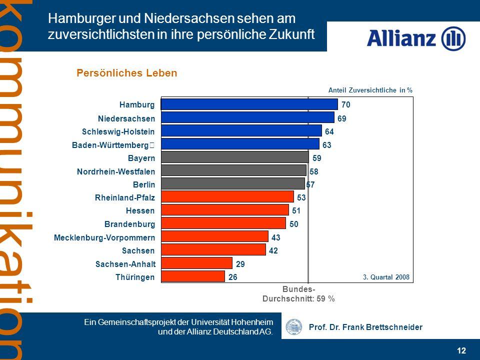 Prof. Dr. Frank Brettschneider 12 Ein Gemeinschaftsprojekt der Universität Hohenheim und der Allianz Deutschland AG. kommunikation Hamburger und Niede