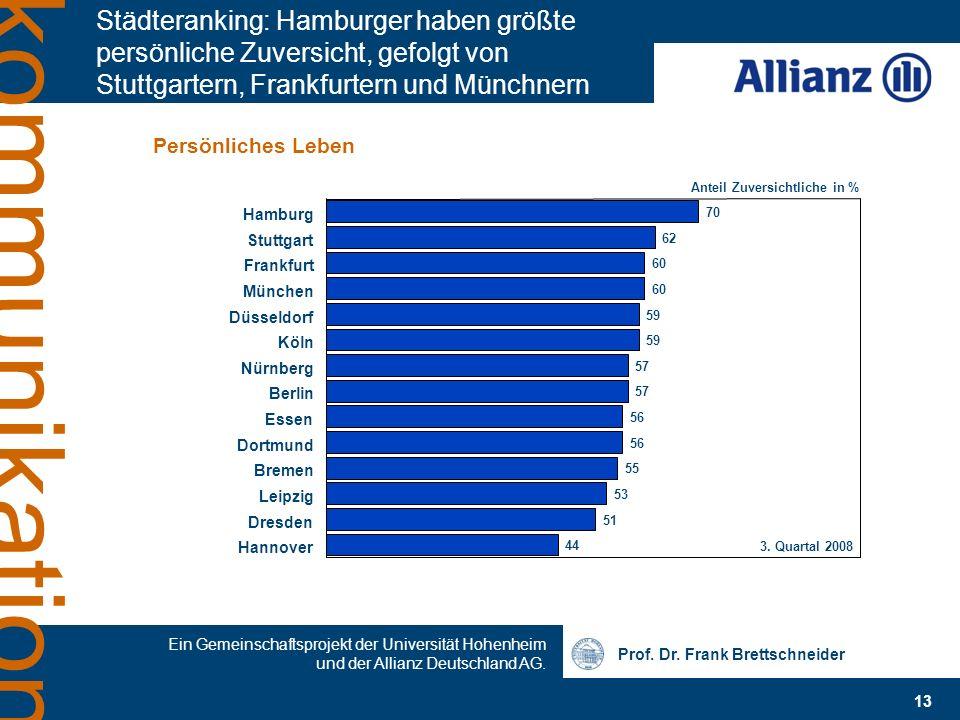 Prof. Dr. Frank Brettschneider 13 Ein Gemeinschaftsprojekt der Universität Hohenheim und der Allianz Deutschland AG. kommunikation Städteranking: Hamb