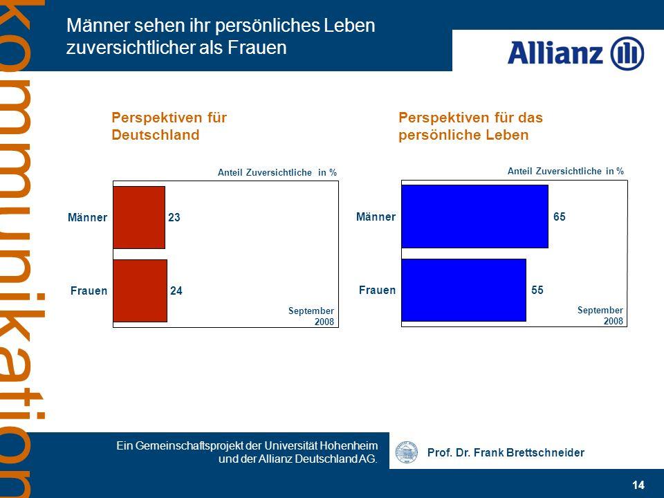Prof. Dr. Frank Brettschneider Ein Gemeinschaftsprojekt der Universität Hohenheim und der Allianz Deutschland AG. 14 kommunikation Männer sehen ihr pe