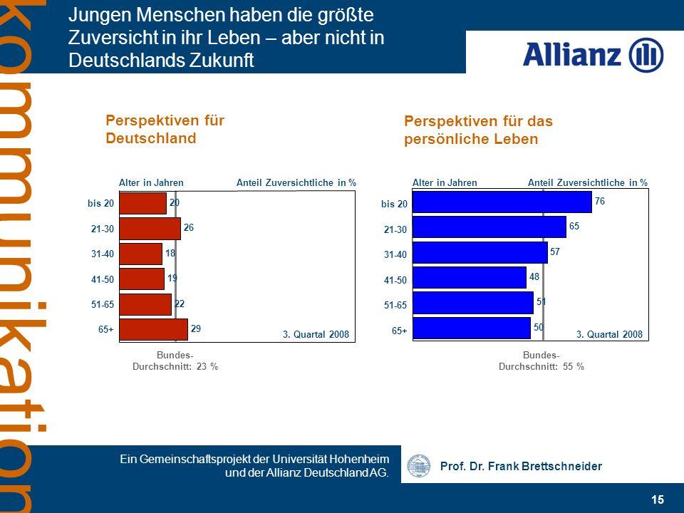 Prof. Dr. Frank Brettschneider Ein Gemeinschaftsprojekt der Universität Hohenheim und der Allianz Deutschland AG. 15 kommunikation Jungen Menschen hab