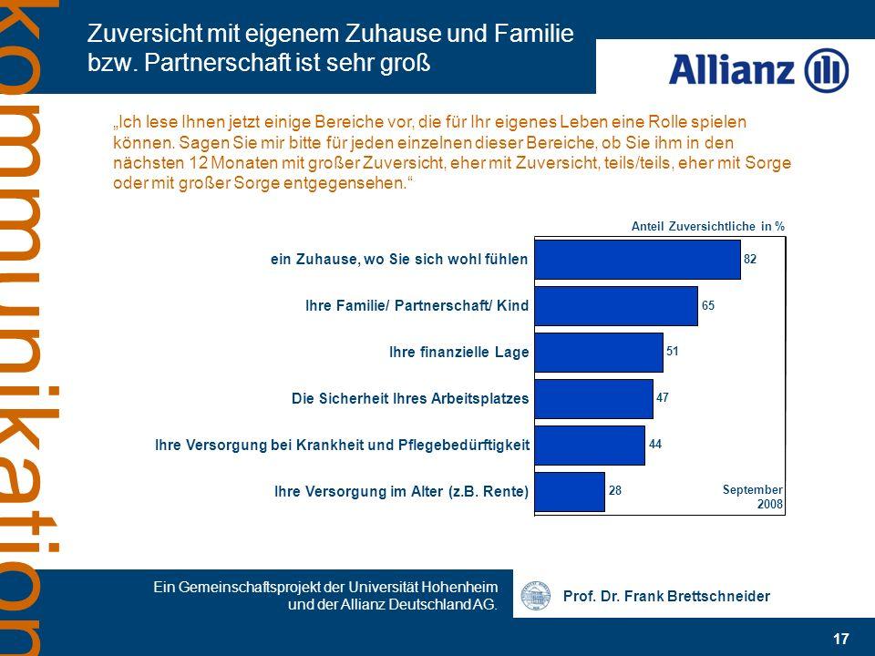 Prof. Dr. Frank Brettschneider Ein Gemeinschaftsprojekt der Universität Hohenheim und der Allianz Deutschland AG. 17 kommunikation Zuversicht mit eige