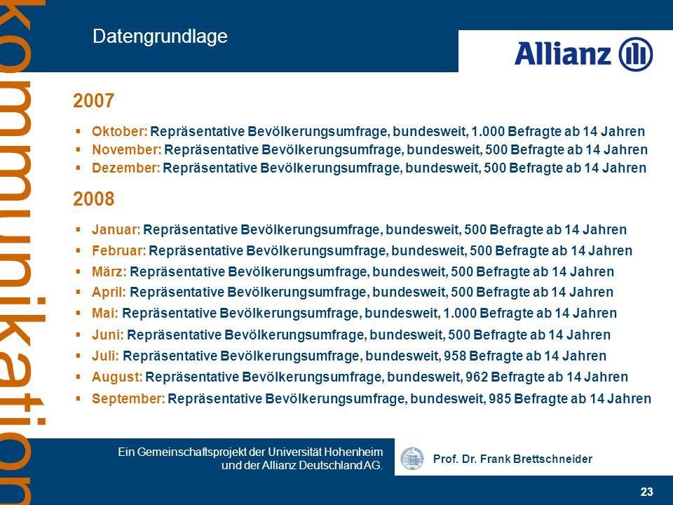 Prof. Dr. Frank Brettschneider 23 Ein Gemeinschaftsprojekt der Universität Hohenheim und der Allianz Deutschland AG. kommunikation Datengrundlage Okto