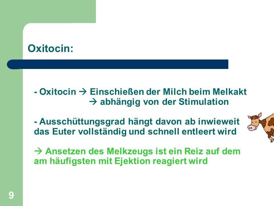 9 - Oxitocin Einschießen der Milch beim Melkakt abhängig von der Stimulation - Ausschüttungsgrad hängt davon ab inwieweit das Euter vollständig und sc