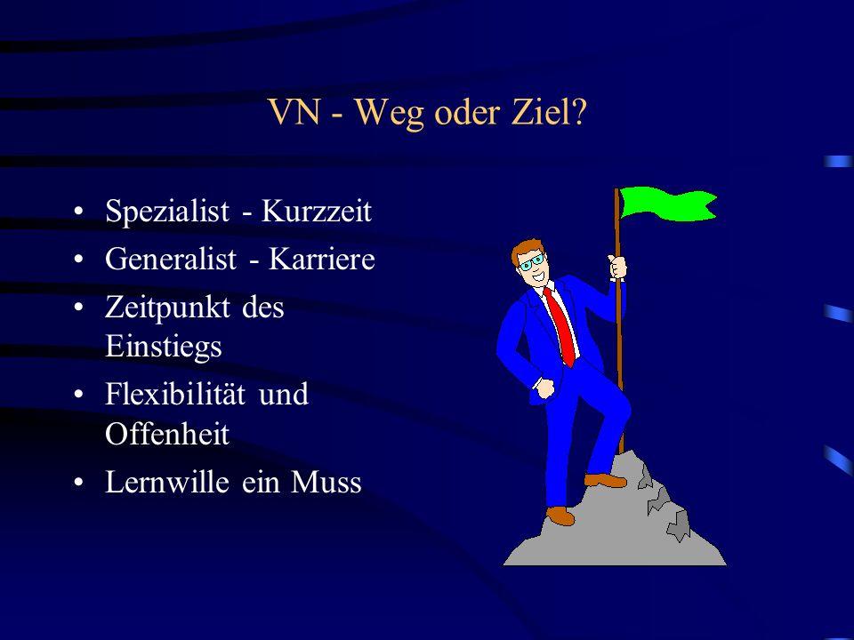 VN - Leistungswettbewerb oder Glücksspiel.