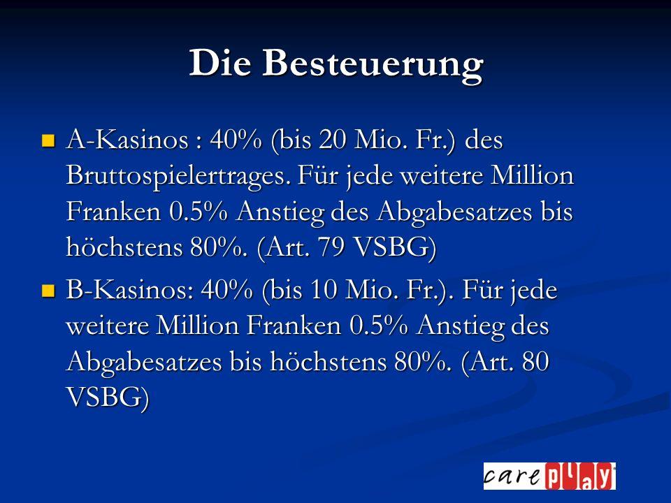 Die Besteuerung A-Kasinos : 40% (bis 20 Mio. Fr.) des Bruttospielertrages.