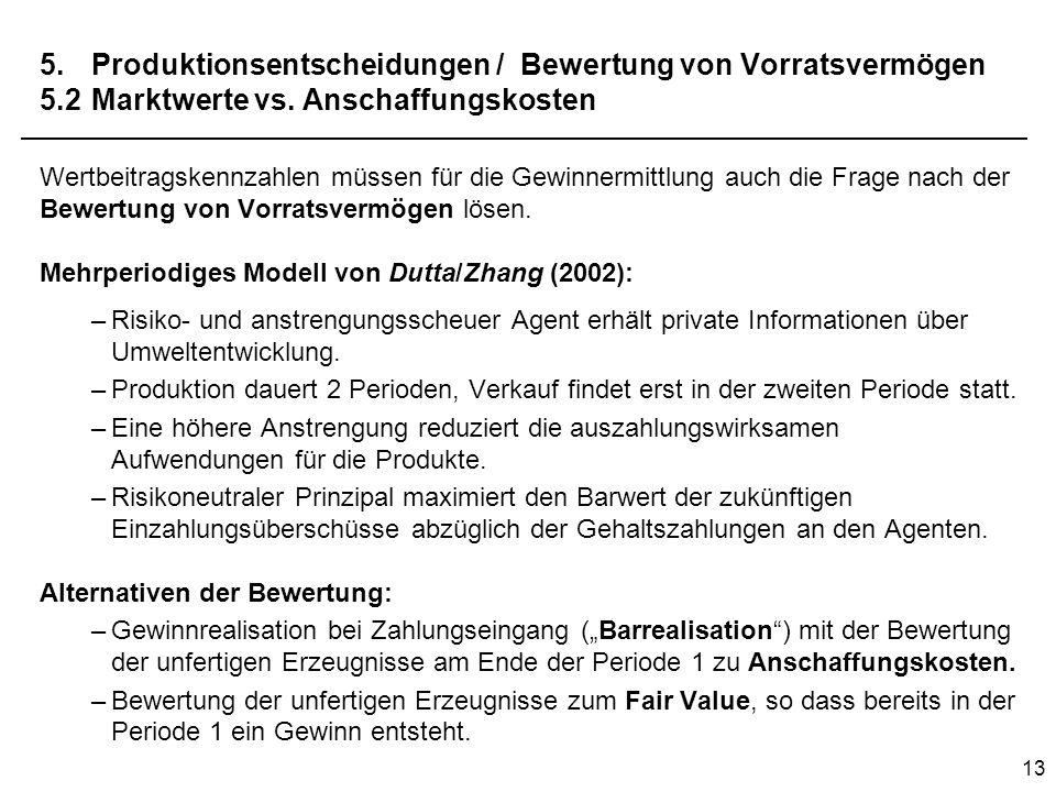 13 5.Produktionsentscheidungen / Bewertung von Vorratsvermögen 5.2Marktwerte vs. Anschaffungskosten Wertbeitragskennzahlen müssen für die Gewinnermitt