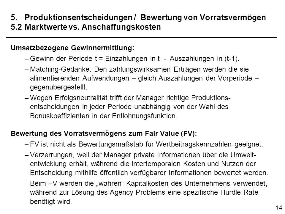 14 5.Produktionsentscheidungen / Bewertung von Vorratsvermögen 5.2Marktwerte vs. Anschaffungskosten Umsatzbezogene Gewinnermittlung: –Gewinn der Perio