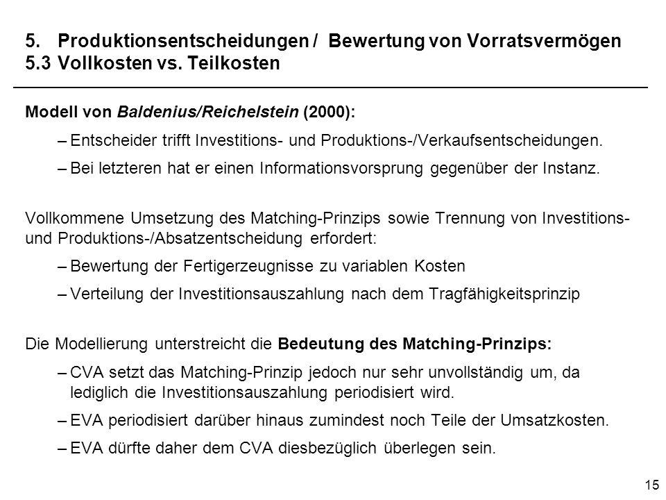 15 5.Produktionsentscheidungen / Bewertung von Vorratsvermögen 5.3Vollkosten vs. Teilkosten Modell von Baldenius/Reichelstein (2000): –Entscheider tri