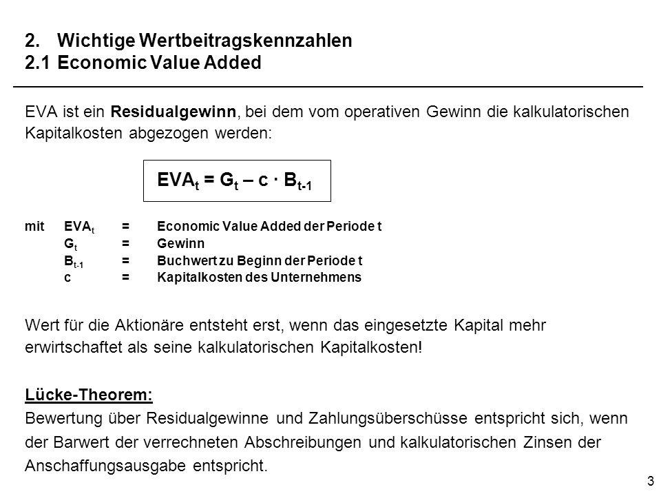 3 2. Wichtige Wertbeitragskennzahlen 2.1Economic Value Added EVA ist ein Residualgewinn, bei dem vom operativen Gewinn die kalkulatorischen Kapitalkos