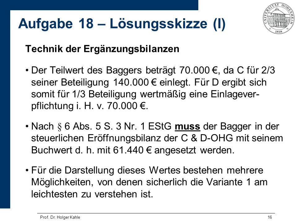 16 Technik der Ergänzungsbilanzen Der Teilwert des Baggers beträgt 70.000, da C für 2/3 seiner Beteiligung 140.000 einlegt. Für D ergibt sich somit fü