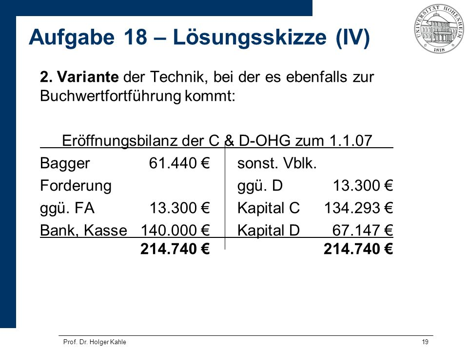 19 2. Variante der Technik, bei der es ebenfalls zur Buchwertfortführung kommt: Eröffnungsbilanz der C & D-OHG zum 1.1.07 Bagger61.440 sonst. Vblk. Fo