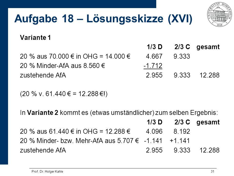 31 Variante 1 1/3 D2/3 Cgesamt 20 % aus 70.000 in OHG = 14.000 4.6679.333 20 % Minder-AfA aus 8.560 -1.712 zustehende AfA2.9559.33312.288 (20 % v. 61.