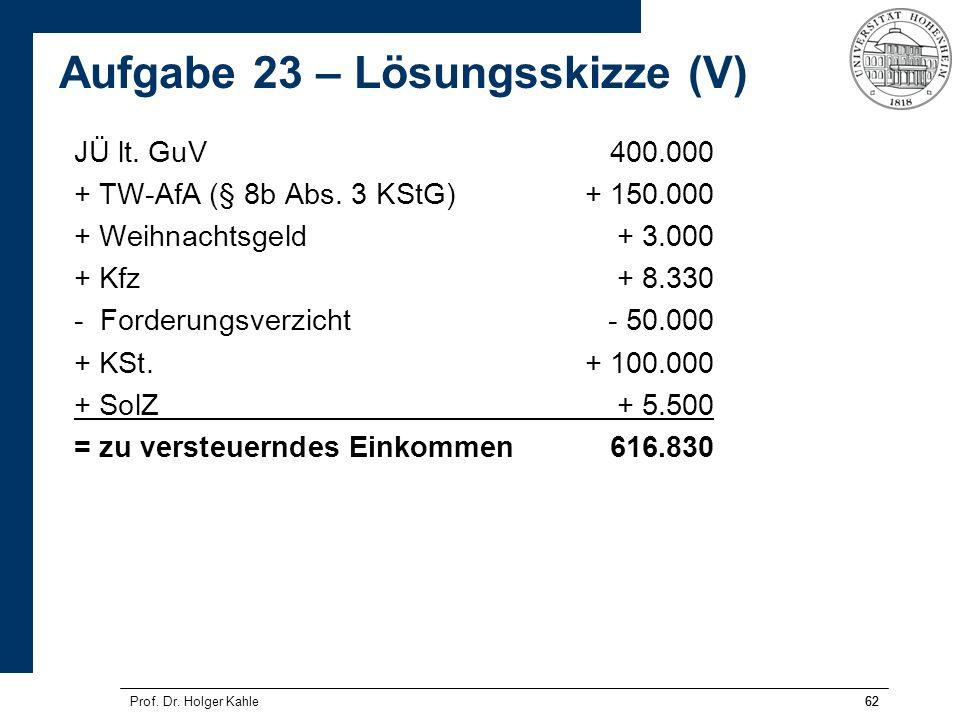 62Prof. Dr. Holger Kahle62 JÜ lt. GuV400.000 + TW-AfA (§ 8b Abs. 3 KStG)+ 150.000 + Weihnachtsgeld+ 3.000 + Kfz+ 8.330 - Forderungsverzicht- 50.000 +