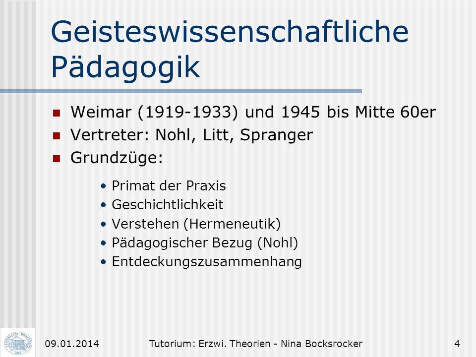 Tutorium: Erzwi. Theorien - Nina Bocksrocker309.01.2014 Metatheorien Metatheorien: Wissenschaftstheorien; Theorie über Theorie (also Stufe darüber); w