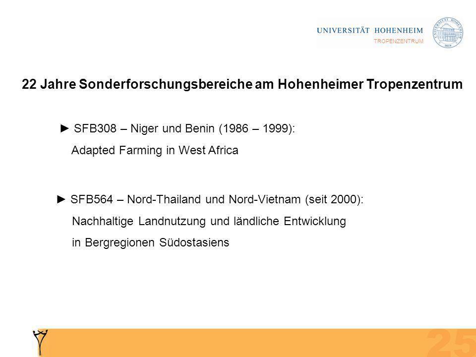 TROPENZENTRUM 22 Jahre Sonderforschungsbereiche am Hohenheimer Tropenzentrum SFB308 – Niger und Benin (1986 – 1999): Adapted Farming in West Africa SFB564 – Nord-Thailand und Nord-Vietnam (seit 2000): Nachhaltige Landnutzung und ländliche Entwicklung in Bergregionen Südostasiens