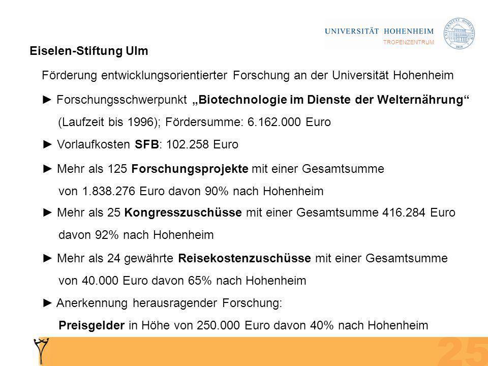 TROPENZENTRUM Eiselen-Stiftung Ulm Förderung entwicklungsorientierter Forschung an der Universität Hohenheim Forschungsschwerpunkt Biotechnologie im Dienste der Welternährung (Laufzeit bis 1996); Fördersumme: 6.162.000 Euro Vorlaufkosten SFB: 102.258 Euro Mehr als 125 Forschungsprojekte mit einer Gesamtsumme von 1.838.276 Euro davon 90% nach Hohenheim Anerkennung herausragender Forschung: Preisgelder in Höhe von 250.000 Euro davon 40% nach Hohenheim Mehr als 25 Kongresszuschüsse mit einer Gesamtsumme 416.284 Euro davon 92% nach Hohenheim Mehr als 24 gewährte Reisekostenzuschüsse mit einer Gesamtsumme von 40.000 Euro davon 65% nach Hohenheim