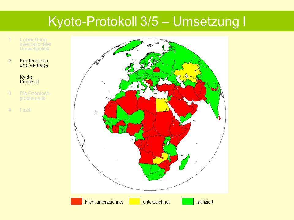 1Entwicklung internationaler Umweltpolitik 2 Konferenzen und Verträge Kyoto- Protokoll 3 Die Ozonloch- problematik 4 Fazit Kyoto -Protokoll 3/5 – Umsetzung I Nicht unterzeichnetunterzeichnetratifiziert
