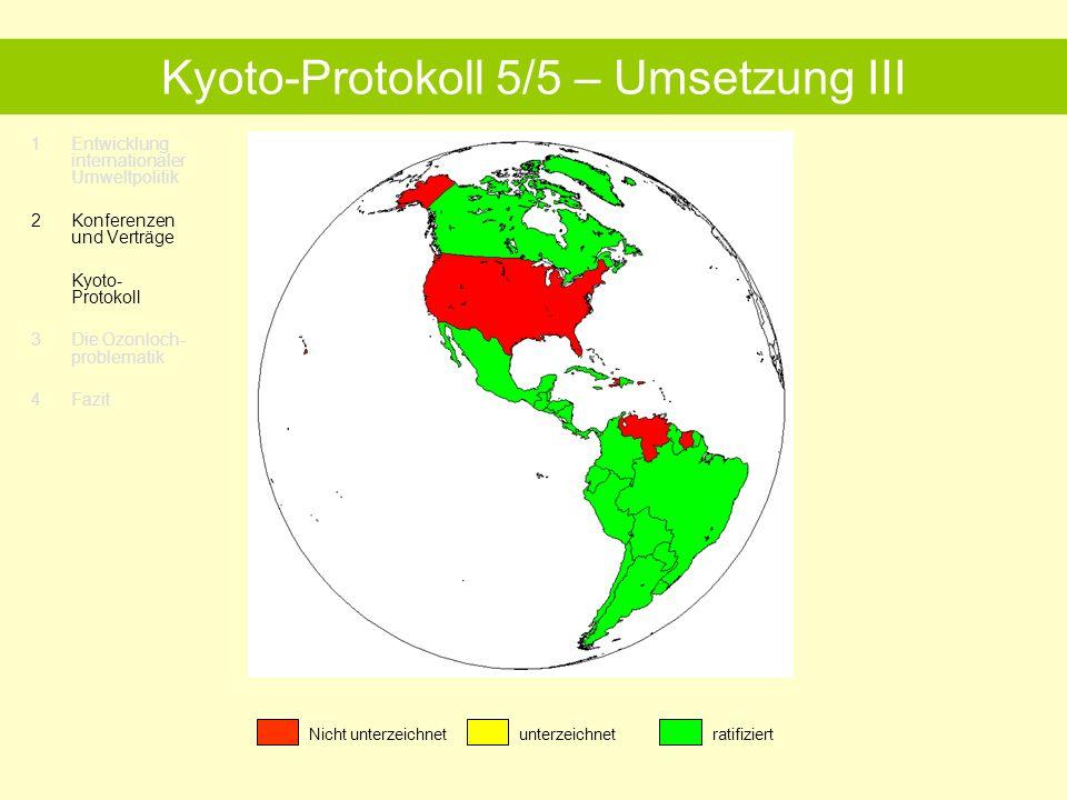 1Entwicklung internationaler Umweltpolitik 2 Konferenzen und Verträge Kyoto- Protokoll 3 Die Ozonloch- problematik 4 Fazit Kyoto -Protokoll 5/5 – Umsetzung III Nicht unterzeichnetunterzeichnetratifiziert