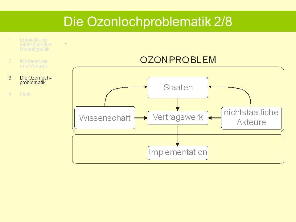 1Entwicklung internationaler Umweltpolitik 2 Konferenzen und Verträge 3Die Ozonloch- problematik 4 Fazit Die Ozonlochproblematik 2/8.