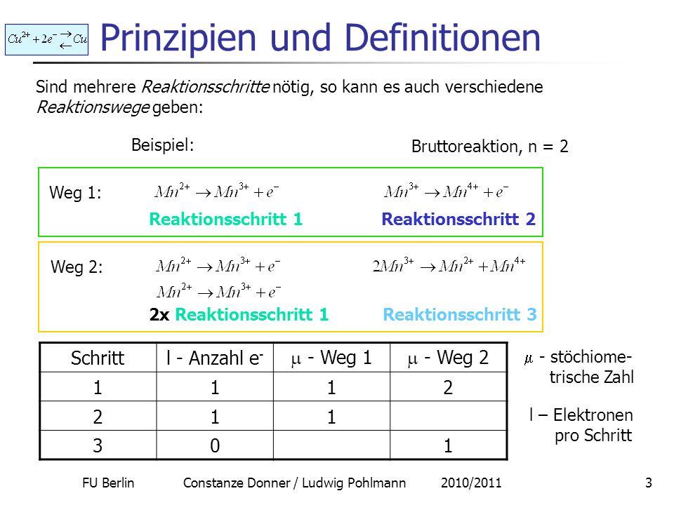 FU Berlin Constanze Donner / Ludwig Pohlmann 2010/201124 2-Schritt-Kinetik: Grenzfälle Außerdem gibt es einen Bereich zwischen E CM und E 0, in welchem ein dritter, intermediärer Mechanismus ablaufen kann (Mi): Es lassen sich zwei Unter-Fälle unterscheiden: E CM ist im kathodischen oder im anodischen Bereich: E CM < E 0 : kathodisch: die Ungleichung schlägt beim Überschreiten von E CM um in: Und damit: Fall 2