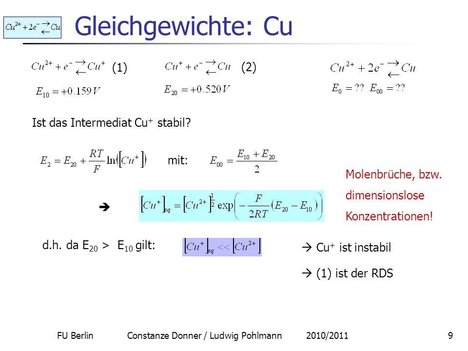 FU Berlin Constanze Donner / Ludwig Pohlmann 2010/201110 Gleichgewichte: Cu / Halogenid Beispielreaktion: (1) (2) Bruttoreaktion: Standardpotentiale: unter Standardbedingungen: die Logarithmen mit x sind 0 !