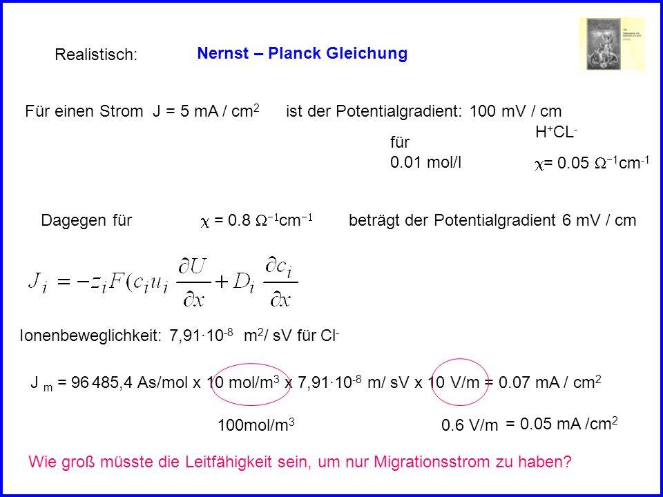 Nernst – Planck Gleichung Realistisch: H + CL - = 0.05 1 cm -1 für 0.01 mol/l Für einen Strom J = 5 mA / cm 2 ist der Potentialgradient: 100 mV / cm = 0.8 cm Dagegen fürbeträgt der Potentialgradient 6 mV / cm Ionenbeweglichkeit: 7,91·10 -8 m 2 / sV für Cl - J m = 96 485,4 As/mol x 10 mol/m 3 x 7,91·10 -8 m/ sV x 10 V/m = 0.07 mA / cm 2 100mol/m 3 0.6 V/m = 0.05 mA /cm 2 Wie groß müsste die Leitfähigkeit sein, um nur Migrationsstrom zu haben?