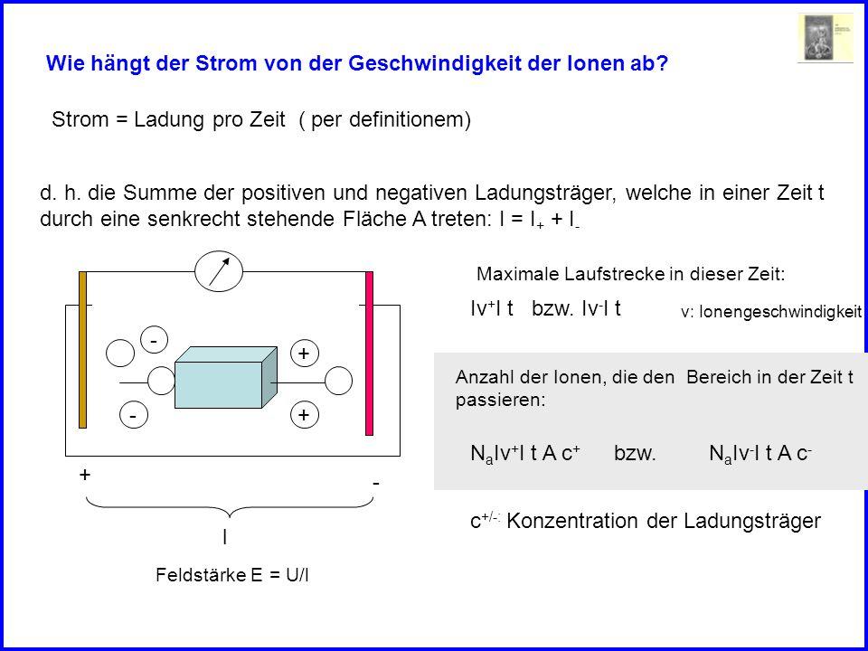 Wie hängt der Strom von der Geschwindigkeit der Ionen ab.