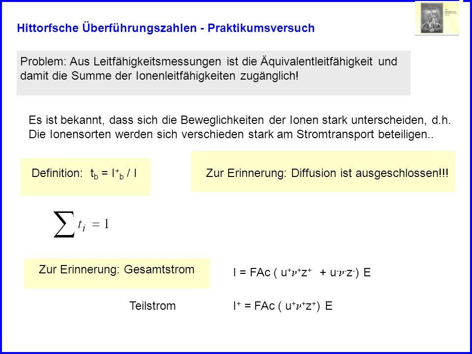 Hittorfsche Überführungszahlen - Praktikumsversuch I = FAc ( u + + z + + u - - z - ) E Zur Erinnerung: Gesamtstrom Teilstrom I + = FAc ( u + + z + ) E = Experiment: -+ Kationen Anionen IR = U