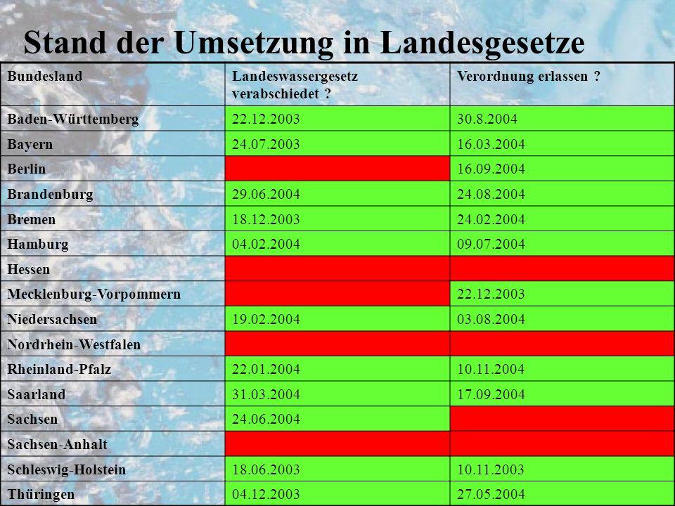 Stand der Umsetzung in Landesgesetze BundeslandLandeswassergesetz verabschiedet ? Verordnung erlassen ? Baden-Württemberg22.12.200330.8.2004 Bayern24.