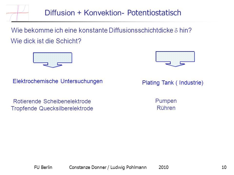 FU Berlin Constanze Donner / Ludwig Pohlmann 201010 Wie bekomme ich eine konstante Diffusionsschichtdicke hin? Wie dick ist die Schicht? Diffusion + K