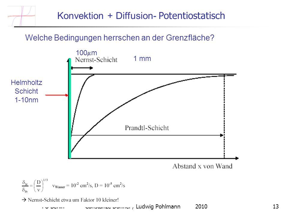 FU Berlin Constanze Donner / Ludwig Pohlmann 201013 Welche Bedingungen herrschen an der Grenzfläche? Konvektion + Diffusion- Potentiostatisch 100 m 1