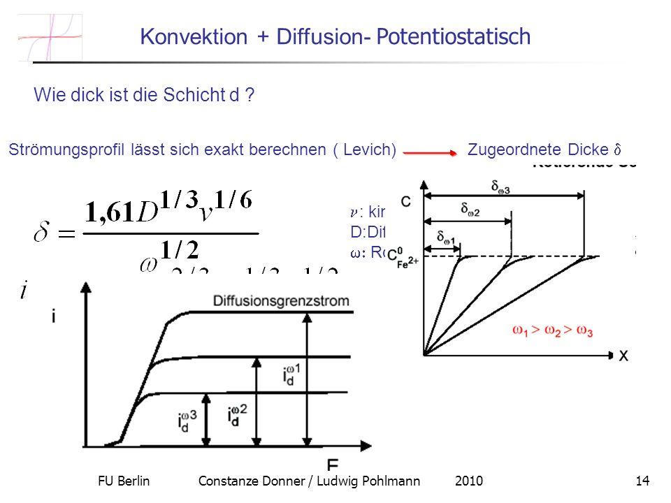 FU Berlin Constanze Donner / Ludwig Pohlmann 201014 Wie dick ist die Schicht d ? Konvektion + Diffusion- Potentiostatisch Strömungsprofil lässt sich e