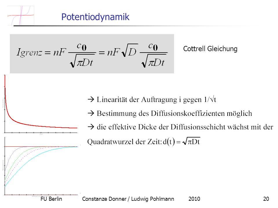 FU Berlin Constanze Donner / Ludwig Pohlmann 201020 Potentiodynamik Cottrell Gleichung