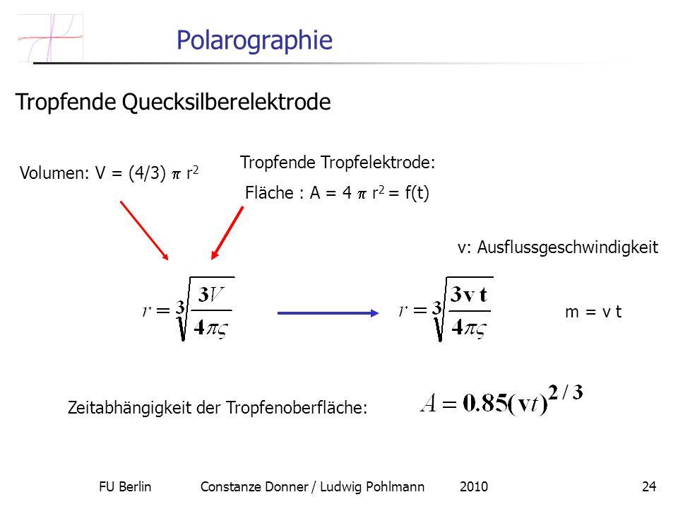 FU Berlin Constanze Donner / Ludwig Pohlmann 201024 Polarographie Tropfende Quecksilberelektrode Volumen: V = (4/3) r 2 Tropfende Tropfelektrode: Fläche : A = 4 r 2 = f(t) m = v t v: Ausflussgeschwindigkeit Zeitabhängigkeit der Tropfenoberfläche: