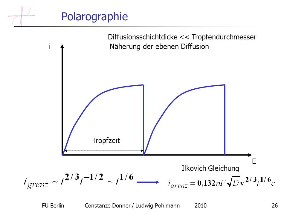 FU Berlin Constanze Donner / Ludwig Pohlmann 201026 Polarographie i E Tropfzeit Diffusionsschichtdicke << Tropfendurchmesser Ilkovich Gleichung Näherung der ebenen Diffusion