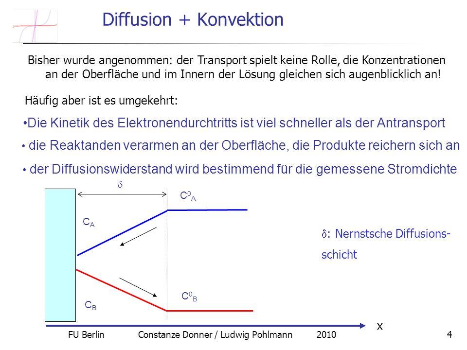FU Berlin Constanze Donner / Ludwig Pohlmann 20104 Diffusion + Konvektion Bisher wurde angenommen: der Transport spielt keine Rolle, die Konzentrationen an der Oberfläche und im Innern der Lösung gleichen sich augenblicklich an.