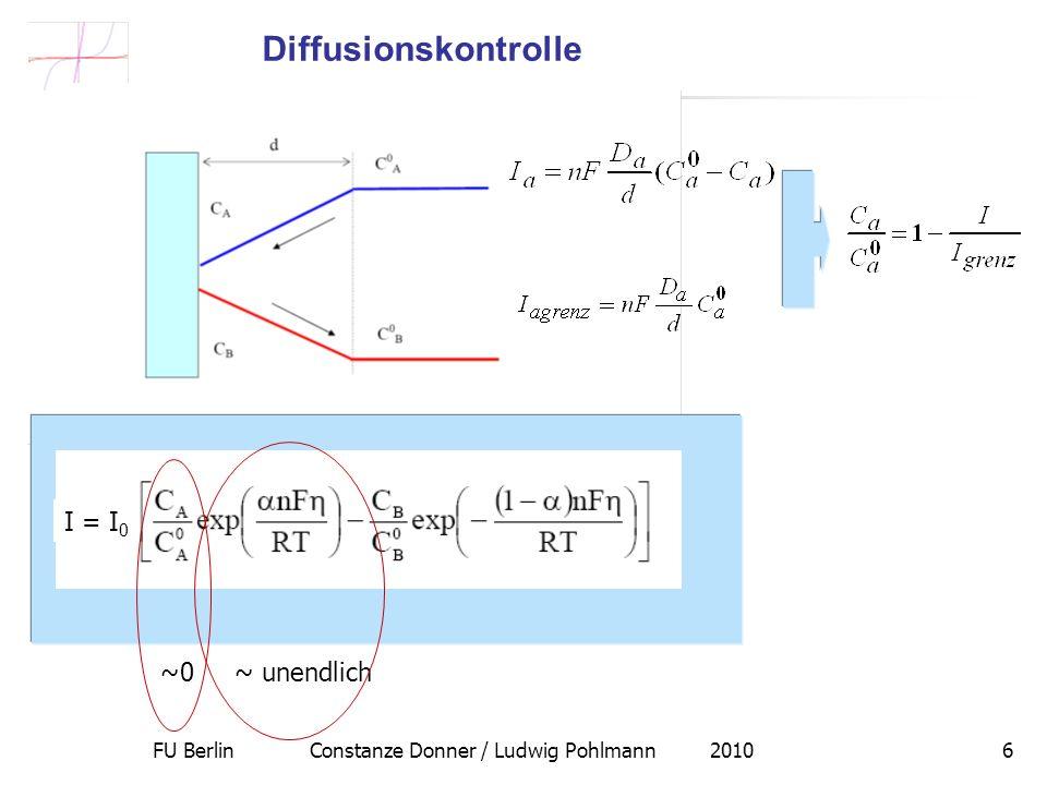FU Berlin Constanze Donner / Ludwig Pohlmann 20106 Diffusionskontrolle I = I 0 ~0~ unendlich