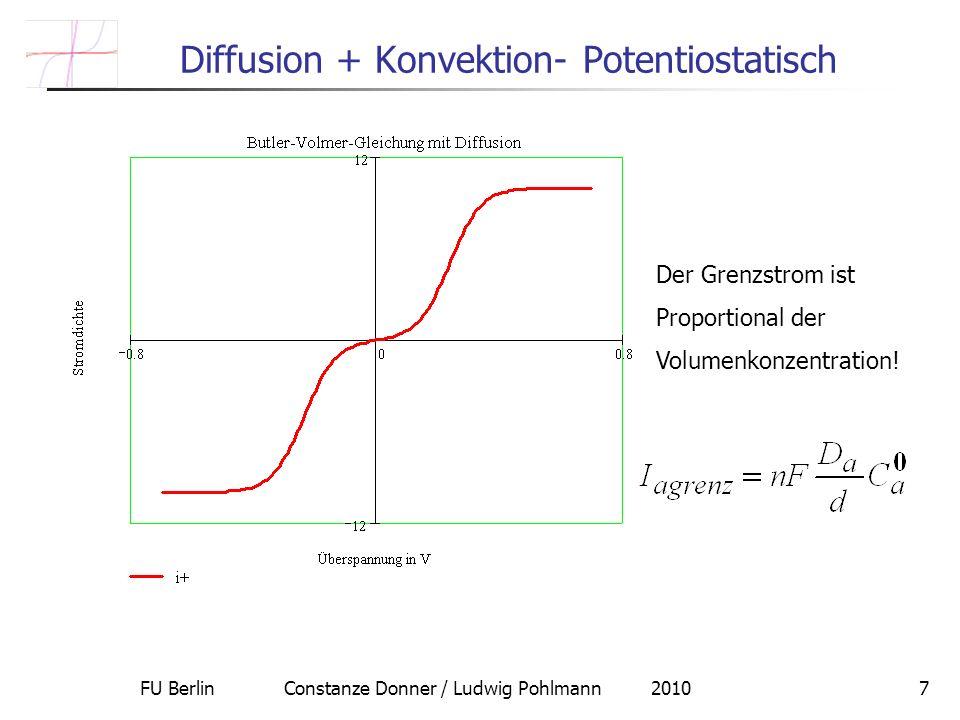 FU Berlin Constanze Donner / Ludwig Pohlmann 20107 Diffusion + Konvektion- Potentiostatisch Der Grenzstrom ist Proportional der Volumenkonzentration!