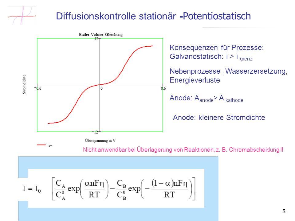 FU Berlin Constanze Donner / Ludwig Pohlmann 20108 Diffusionskontrolle stationär - Potentiostatisch Konsequenzen für Prozesse: Galvanostatisch: i > i