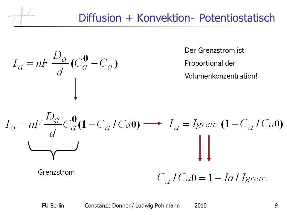 FU Berlin Constanze Donner / Ludwig Pohlmann 20109 Diffusion + Konvektion- Potentiostatisch Der Grenzstrom ist Proportional der Volumenkonzentration.