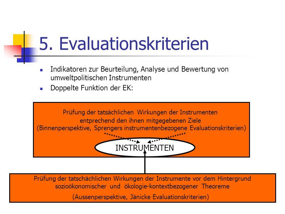5. Evaluationskriterien Indikatoren zur Beurteilung, Analyse und Bewertung von umweltpolitischen Instrumenten Doppelte Funktion der EK: Prüfung der ta