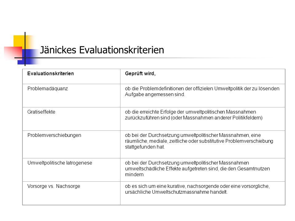 Jänickes Evaluationskriterien EvaluationskriterienGeprüft wird, Problemadäquanzob die Problemdefinitionen der offizielen Umweltpolitik der zu lösenden